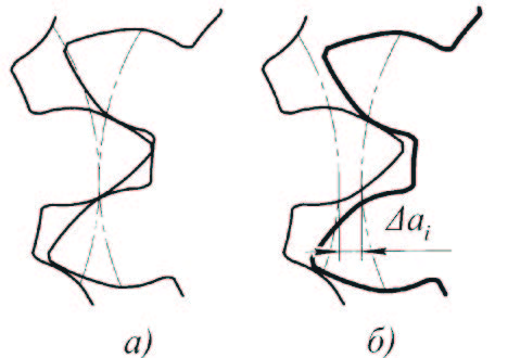 Схема утечек через межзубовое
